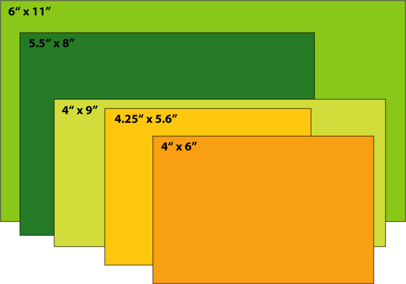 Facebook profile picture sizes